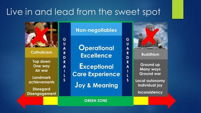 Sweet Spot graphic